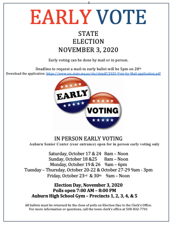 Nov Early Voting 2020