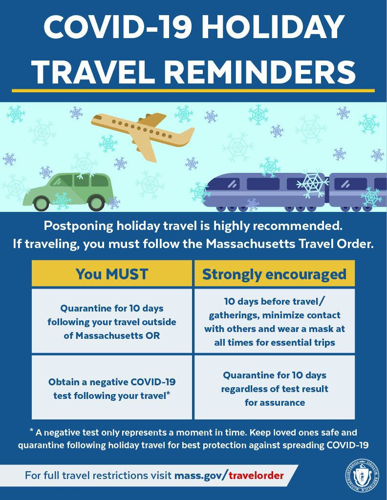 StopCOVID19 Holiday Travel Tips